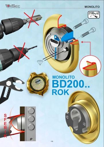 BD200-18 Defender Monolito Disec